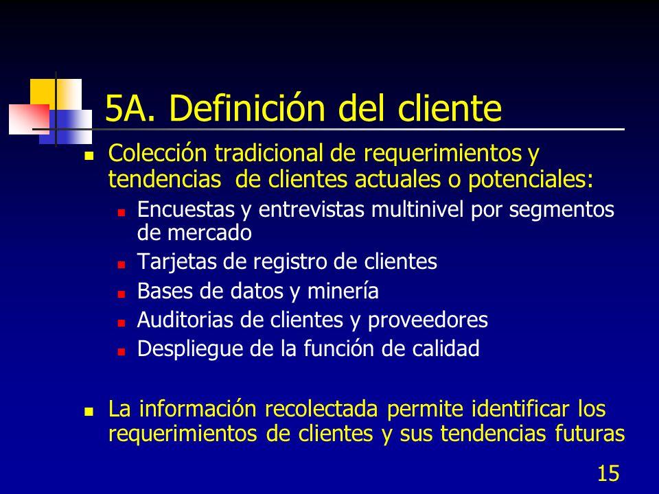 15 5A. Definición del cliente Colección tradicional de requerimientos y tendencias de clientes actuales o potenciales: Encuestas y entrevistas multini