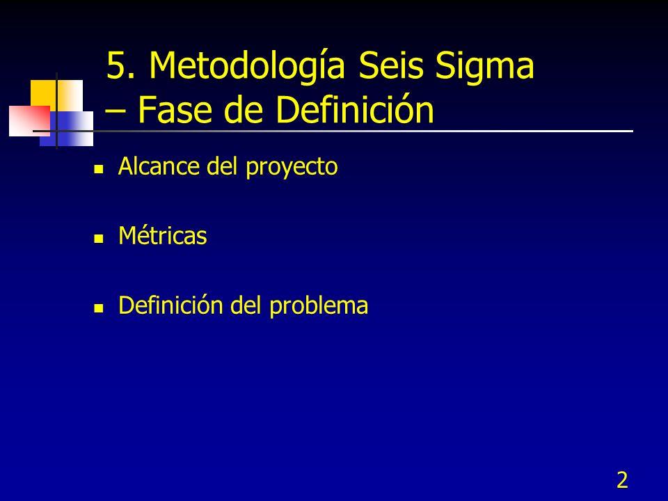 2 5. Metodología Seis Sigma – Fase de Definición Alcance del proyecto Métricas Definición del problema