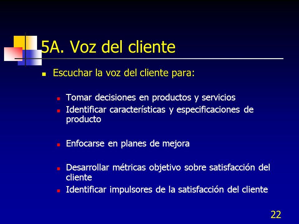 22 5A. Voz del cliente Escuchar la voz del cliente para: Tomar decisiones en productos y servicios Identificar características y especificaciones de p