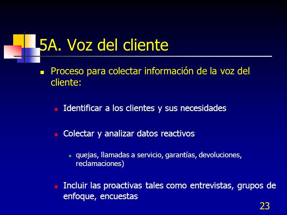 23 5A. Voz del cliente Proceso para colectar información de la voz del cliente: Identificar a los clientes y sus necesidades Colectar y analizar datos
