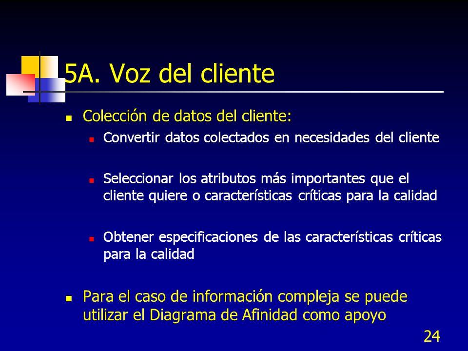 24 5A. Voz del cliente Colección de datos del cliente: Convertir datos colectados en necesidades del cliente Seleccionar los atributos más importantes