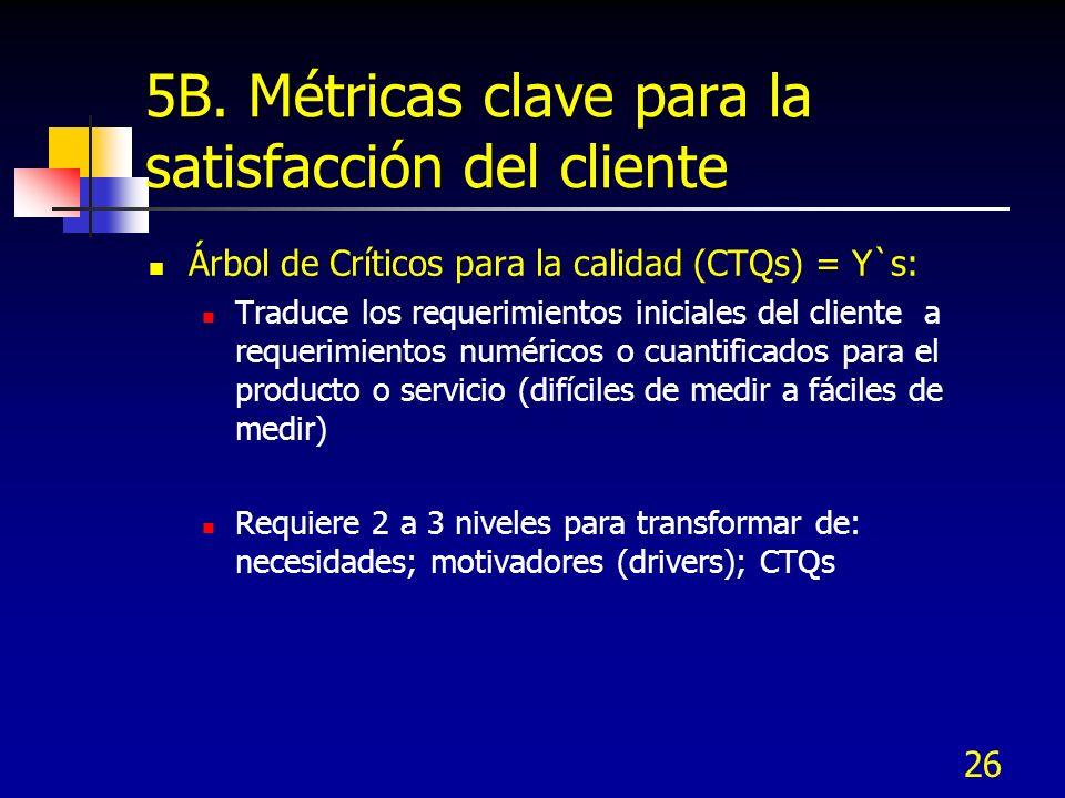 26 5B. Métricas clave para la satisfacción del cliente Árbol de Críticos para la calidad (CTQs) = Y`s: Traduce los requerimientos iniciales del client