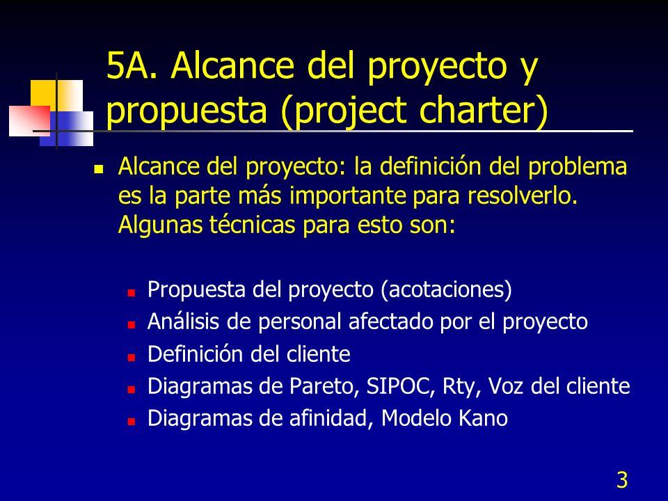 3 5A. Alcance del proyecto y propuesta (project charter) Alcance del proyecto: la definición del problema es la parte más importante para resolverlo.