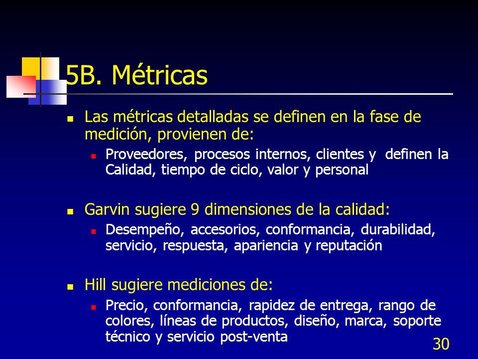 30 5B. Métricas Las métricas detalladas se definen en la fase de medición, provienen de: Proveedores, procesos internos, clientes y definen la Calidad