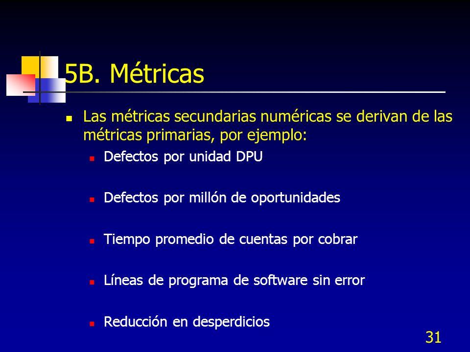 31 5B. Métricas Las métricas secundarias numéricas se derivan de las métricas primarias, por ejemplo: Defectos por unidad DPU Defectos por millón de o
