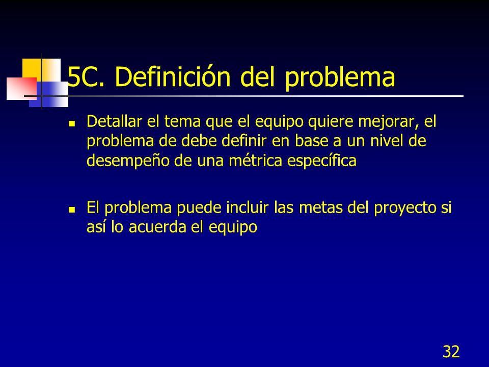 32 5C. Definición del problema Detallar el tema que el equipo quiere mejorar, el problema de debe definir en base a un nivel de desempeño de una métri