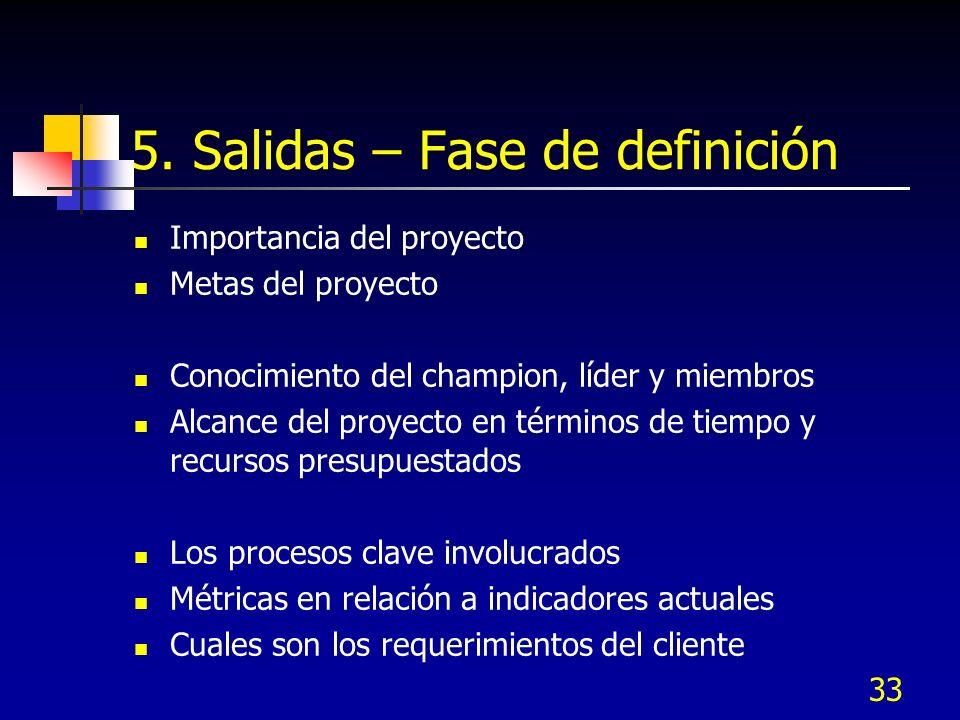 33 5. Salidas – Fase de definición Importancia del proyecto Metas del proyecto Conocimiento del champion, líder y miembros Alcance del proyecto en tér