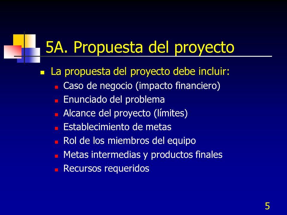 5 5A. Propuesta del proyecto La propuesta del proyecto debe incluir: Caso de negocio (impacto financiero) Enunciado del problema Alcance del proyecto