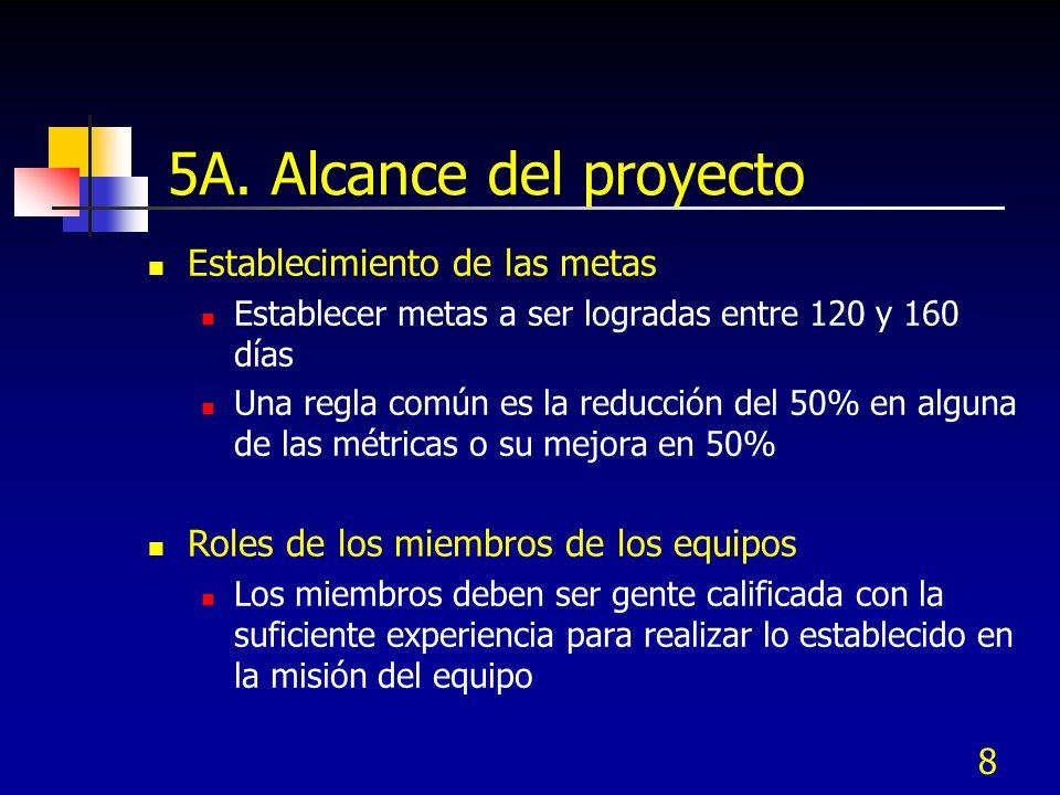 8 5A. Alcance del proyecto Establecimiento de las metas Establecer metas a ser logradas entre 120 y 160 días Una regla común es la reducción del 50% e
