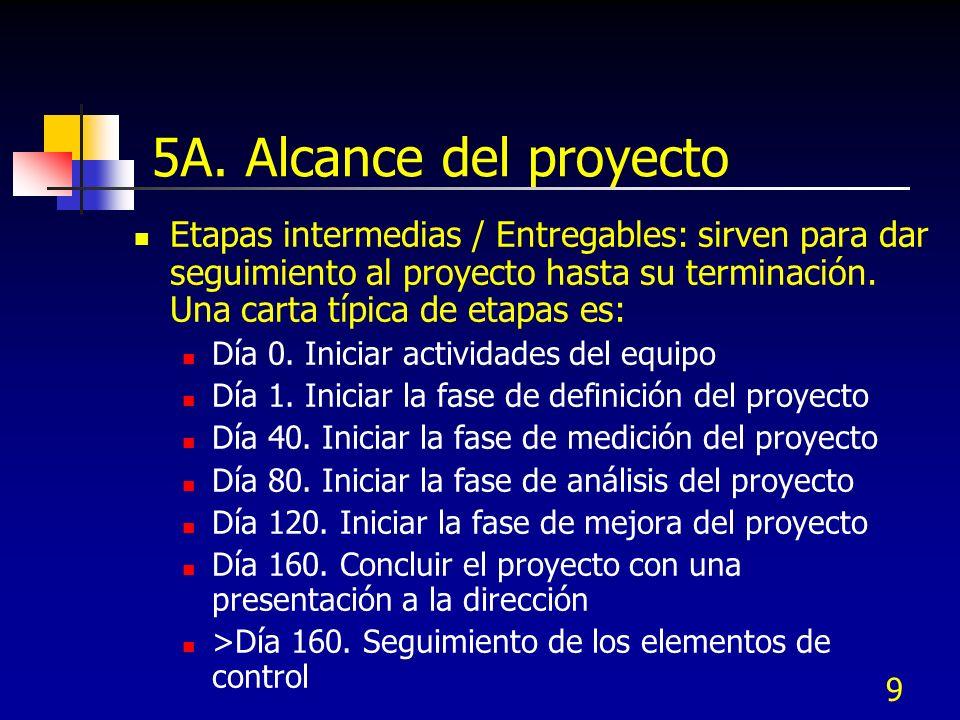 9 5A. Alcance del proyecto Etapas intermedias / Entregables: sirven para dar seguimiento al proyecto hasta su terminación. Una carta típica de etapas