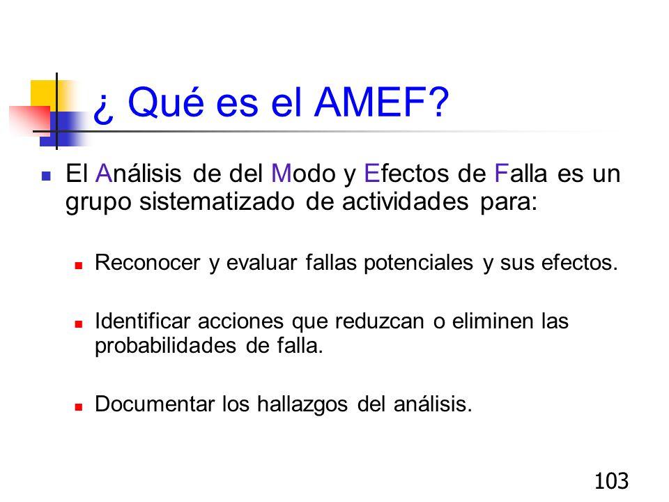 103 ¿ Qué es el AMEF? El Análisis de del Modo y Efectos de Falla es un grupo sistematizado de actividades para: Reconocer y evaluar fallas potenciales