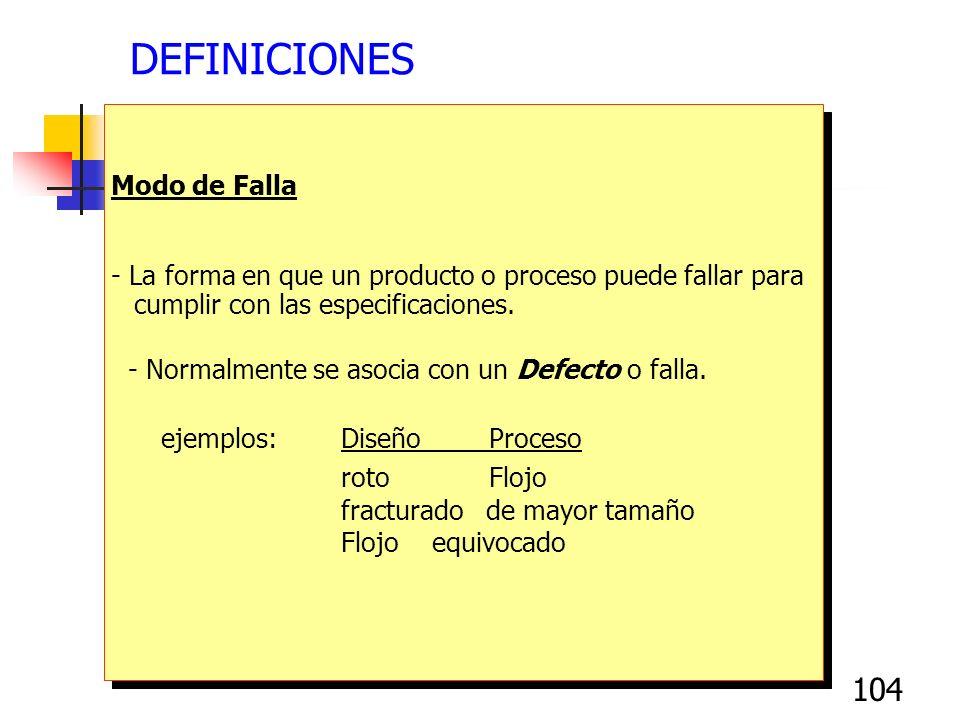 104 DEFINICIONES Modo de Falla - La forma en que un producto o proceso puede fallar para cumplir con las especificaciones. - Normalmente se asocia con