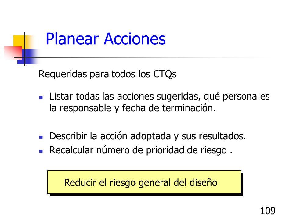 109 Planear Acciones Requeridas para todos los CTQs Listar todas las acciones sugeridas, qué persona es la responsable y fecha de terminación. Describ