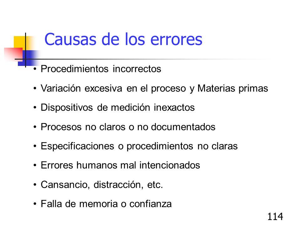 114 Causas de los errores Procedimientos incorrectos Variación excesiva en el proceso y Materias primas Dispositivos de medición inexactos Procesos no
