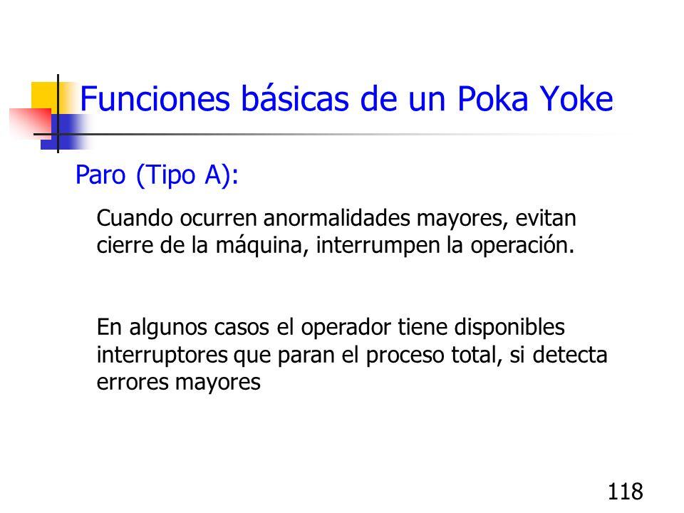118 Funciones básicas de un Poka Yoke Paro (Tipo A): Cuando ocurren anormalidades mayores, evitan cierre de la máquina, interrumpen la operación. En a
