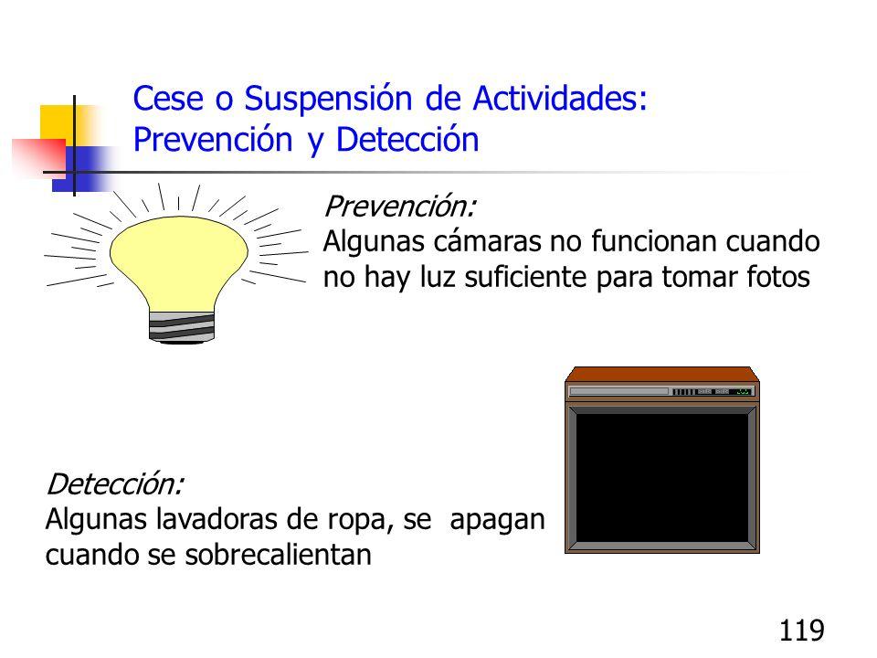 119 Cese o Suspensión de Actividades: Prevención y Detección Prevención: Algunas cámaras no funcionan cuando no hay luz suficiente para tomar fotos De