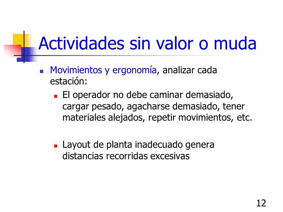 12 Actividades sin valor o muda Movimientos y ergonomía, analizar cada estación: El operador no debe caminar demasiado, cargar pesado, agacharse demas