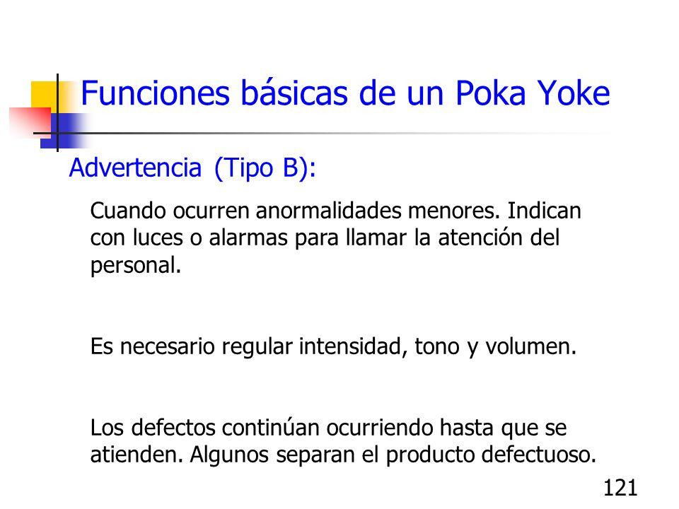 121 Funciones básicas de un Poka Yoke Advertencia (Tipo B): Cuando ocurren anormalidades menores. Indican con luces o alarmas para llamar la atención