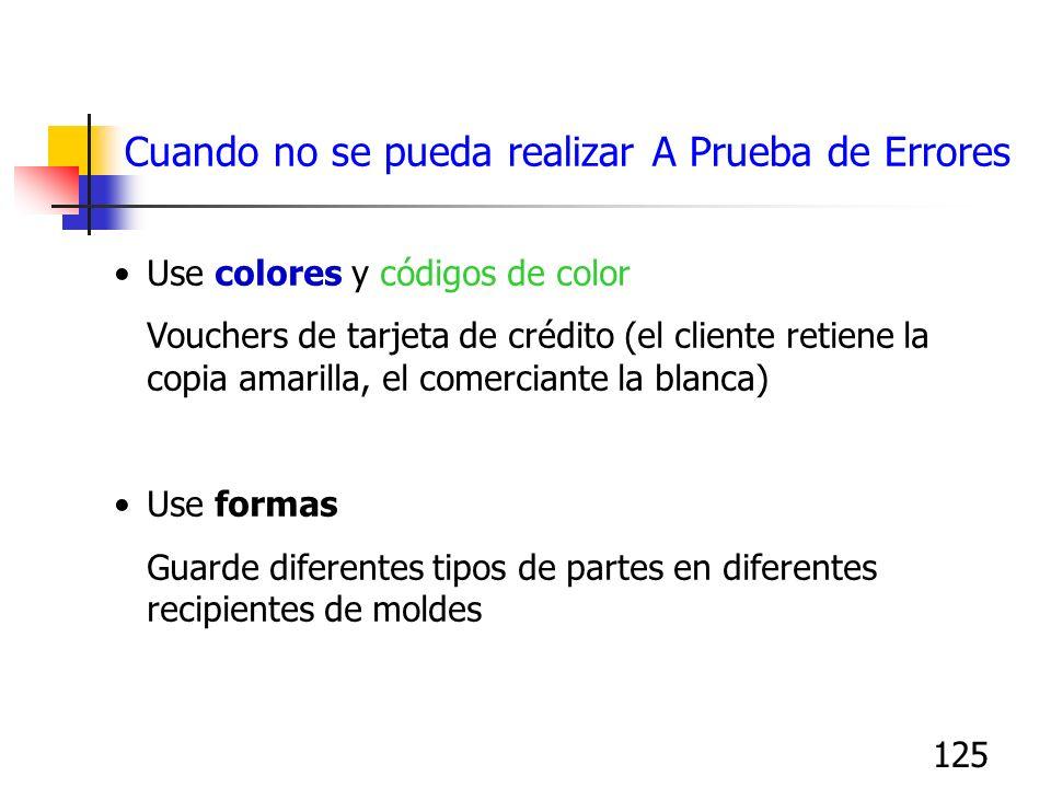 125 Cuando no se pueda realizar A Prueba de Errores Use colores y códigos de color Vouchers de tarjeta de crédito (el cliente retiene la copia amarill