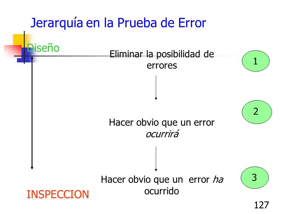 127 Jerarquía en la Prueba de Error Eliminar la posibilidad de errores Hacer obvio que un error ocurrirá Hacer obvio que un error ha ocurrido 1 2 3 Di
