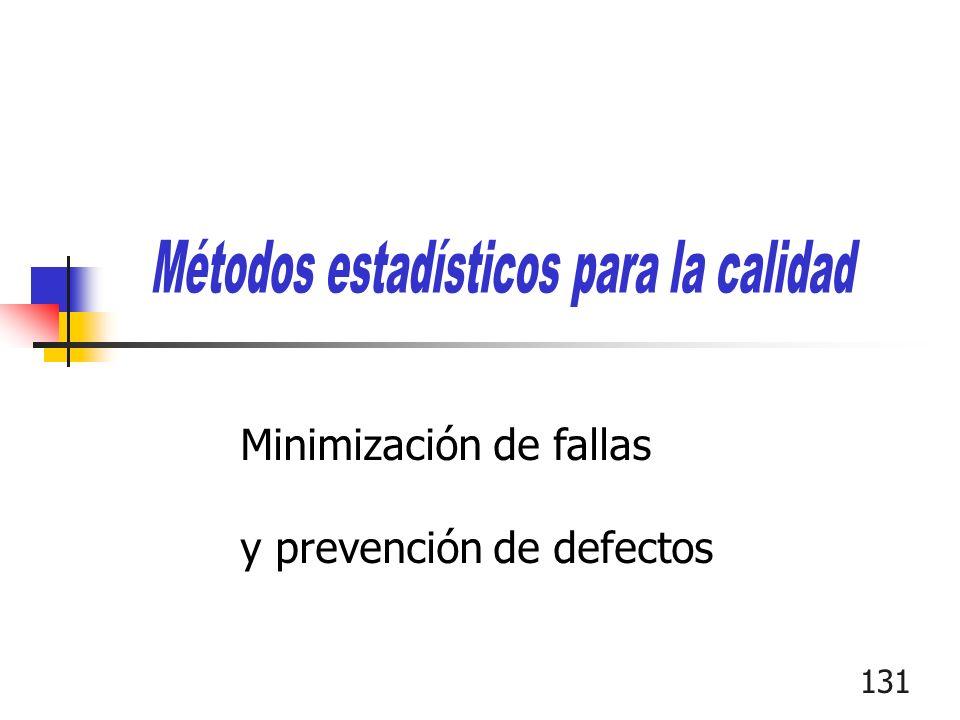 131 Minimización de fallas y prevención de defectos