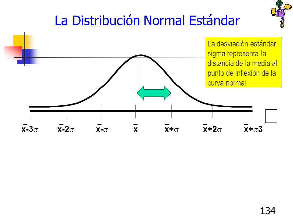 134 z 0123-2-3 x x+ x+2 x+ 3x- x-2 x-3 X La desviación estándar sigma representa la distancia de la media al punto de inflexión de la curva normal La