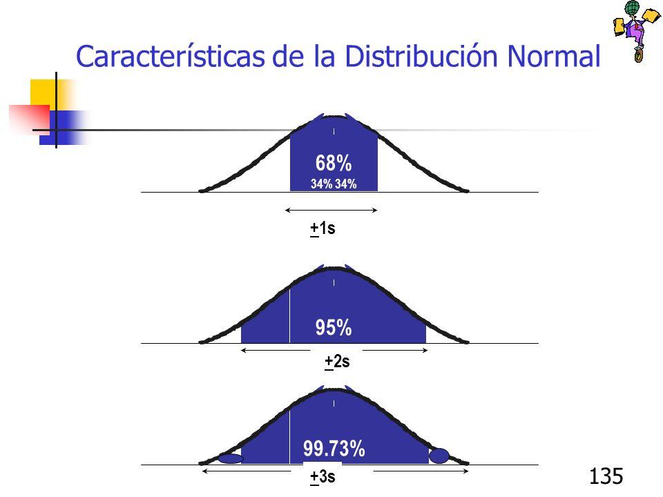 135 68% 34% 95% 99.73% +1s +2s +3s Características de la Distribución Normal