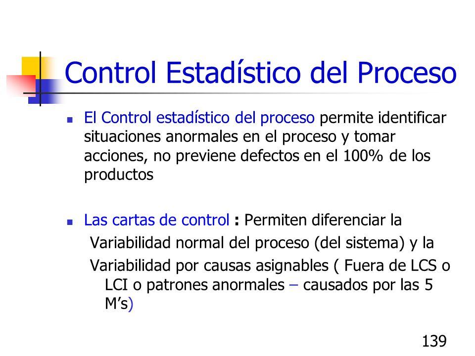 139 Control Estadístico del Proceso El Control estadístico del proceso permite identificar situaciones anormales en el proceso y tomar acciones, no pr