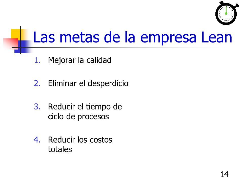 14 Las metas de la empresa Lean 1.Mejorar la calidad 2.Eliminar el desperdicio 3.Reducir el tiempo de ciclo de procesos 4.Reducir los costos totales