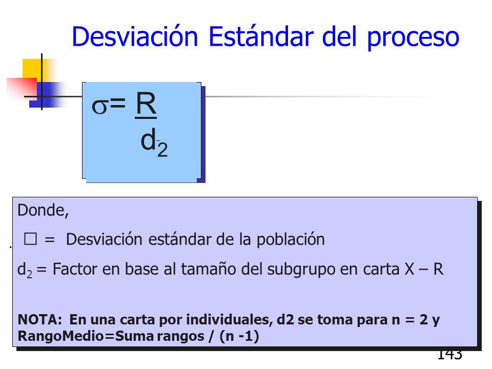 143 Desviación Estándar del proceso Donde, = Desviación estándar de la población d 2 = Factor en base al tamaño del subgrupo en carta X – R NOTA: En u
