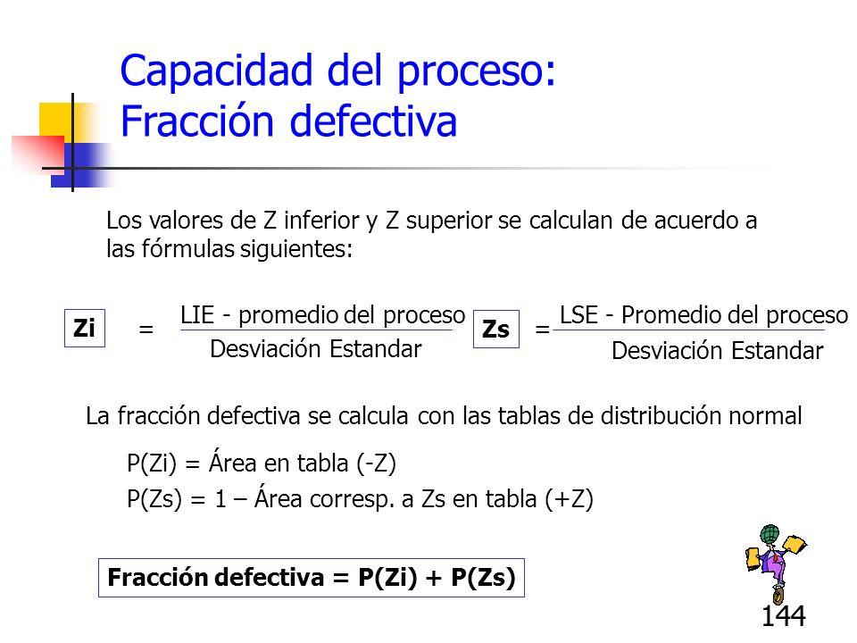144 Capacidad del proceso: Fracción defectiva Los valores de Z inferior y Z superior se calculan de acuerdo a las fórmulas siguientes: Zi = LIE - prom