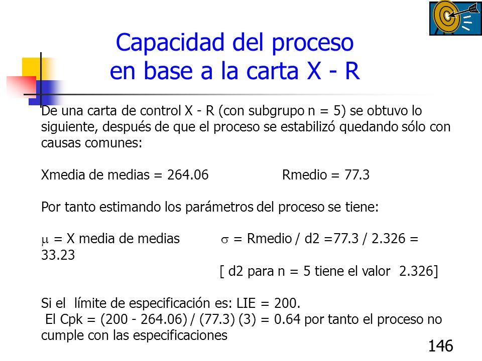 146 Capacidad del proceso en base a la carta X - R De una carta de control X - R (con subgrupo n = 5) se obtuvo lo siguiente, después de que el proces