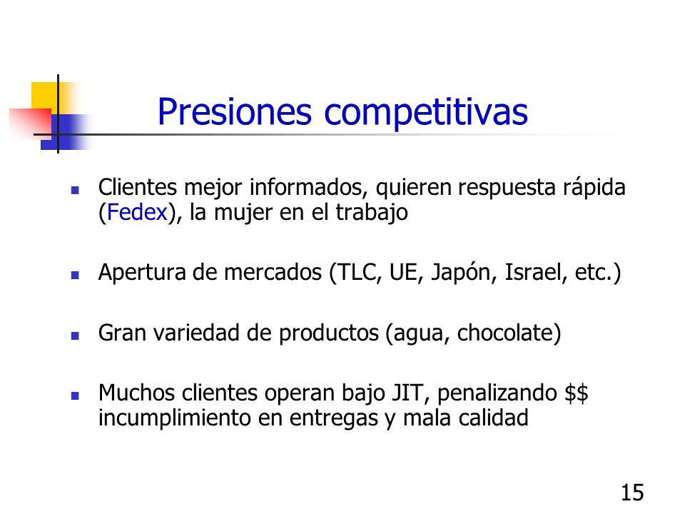 15 Presiones competitivas Clientes mejor informados, quieren respuesta rápida (Fedex), la mujer en el trabajo Apertura de mercados (TLC, UE, Japón, Is