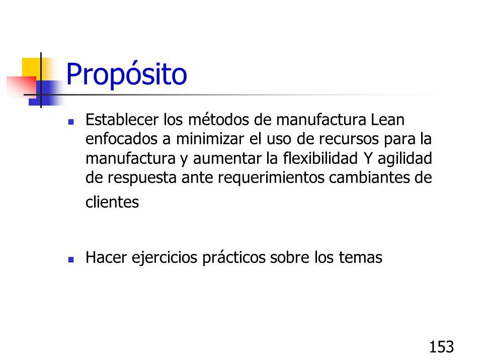 153 Propósito Establecer los métodos de manufactura Lean enfocados a minimizar el uso de recursos para la manufactura y aumentar la flexibilidad Y agi