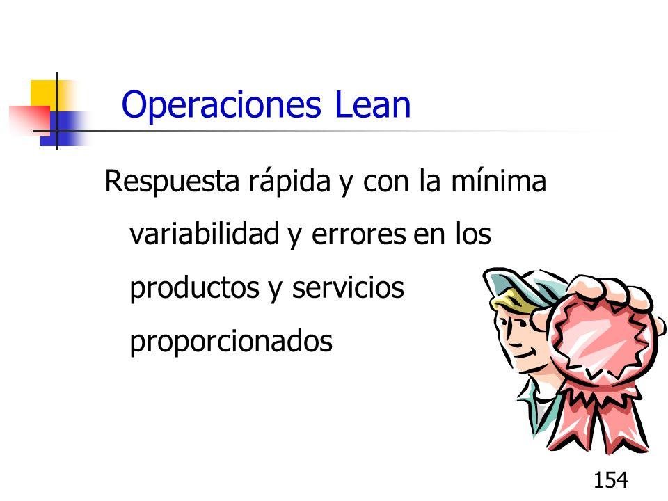 154 Operaciones Lean Respuesta rápida y con la mínima variabilidad y errores en los productos y servicios proporcionados