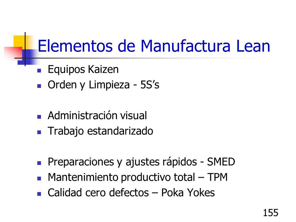 155 Elementos de Manufactura Lean Equipos Kaizen Orden y Limpieza - 5Ss Administración visual Trabajo estandarizado Preparaciones y ajustes rápidos -