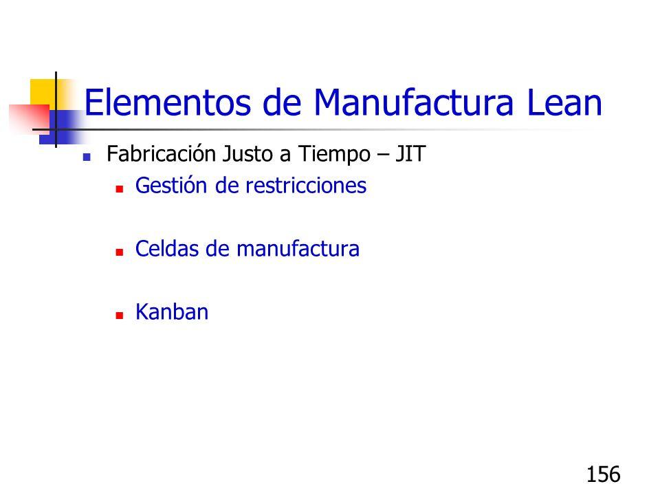 156 Elementos de Manufactura Lean Fabricación Justo a Tiempo – JIT Gestión de restricciones Celdas de manufactura Kanban