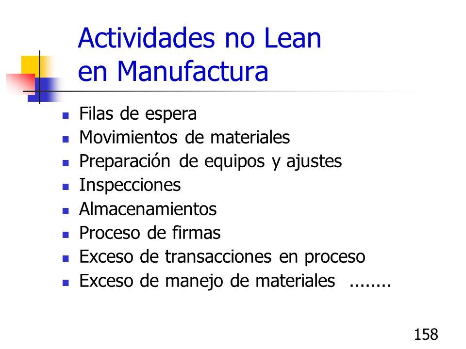 158 Actividades no Lean en Manufactura Filas de espera Movimientos de materiales Preparación de equipos y ajustes Inspecciones Almacenamientos Proceso