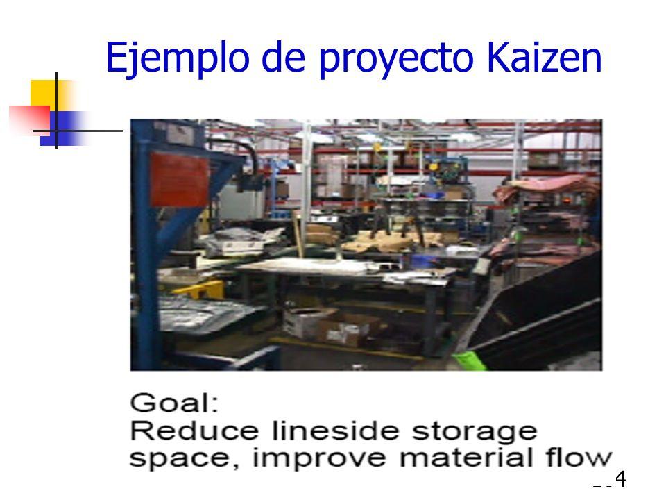 164 Ejemplo de proyecto Kaizen