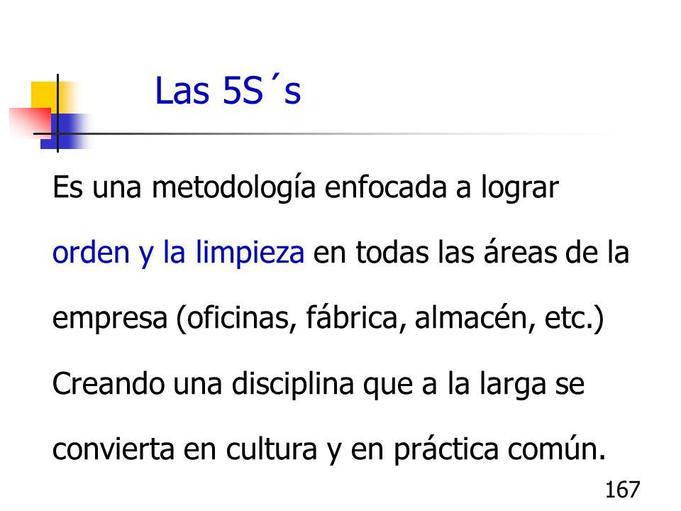 167 Es una metodología enfocada a lograr orden y la limpieza en todas las áreas de la empresa (oficinas, fábrica, almacén, etc.) Creando una disciplin