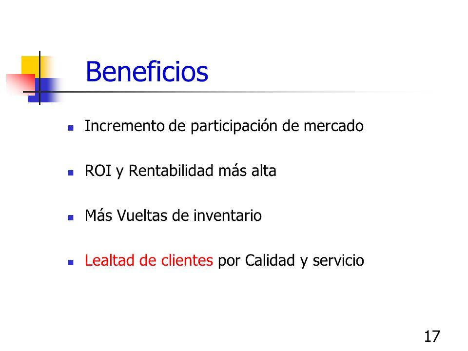 17 Beneficios Incremento de participación de mercado ROI y Rentabilidad más alta Más Vueltas de inventario Lealtad de clientes por Calidad y servicio