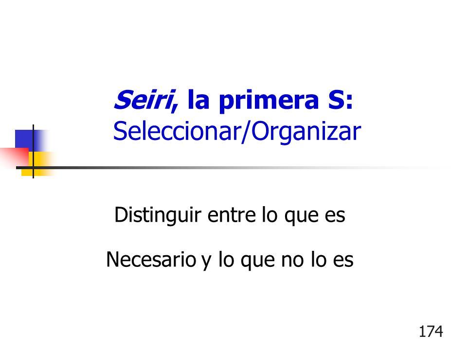 174 Distinguir entre lo que es Necesario y lo que no lo es Seiri, la primera S: Seleccionar/Organizar
