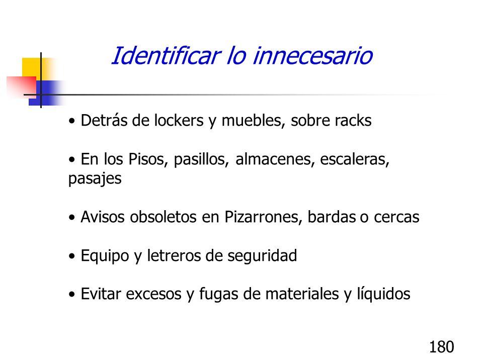 180 Detrás de lockers y muebles, sobre racks En los Pisos, pasillos, almacenes, escaleras, pasajes Avisos obsoletos en Pizarrones, bardas o cercas Equ