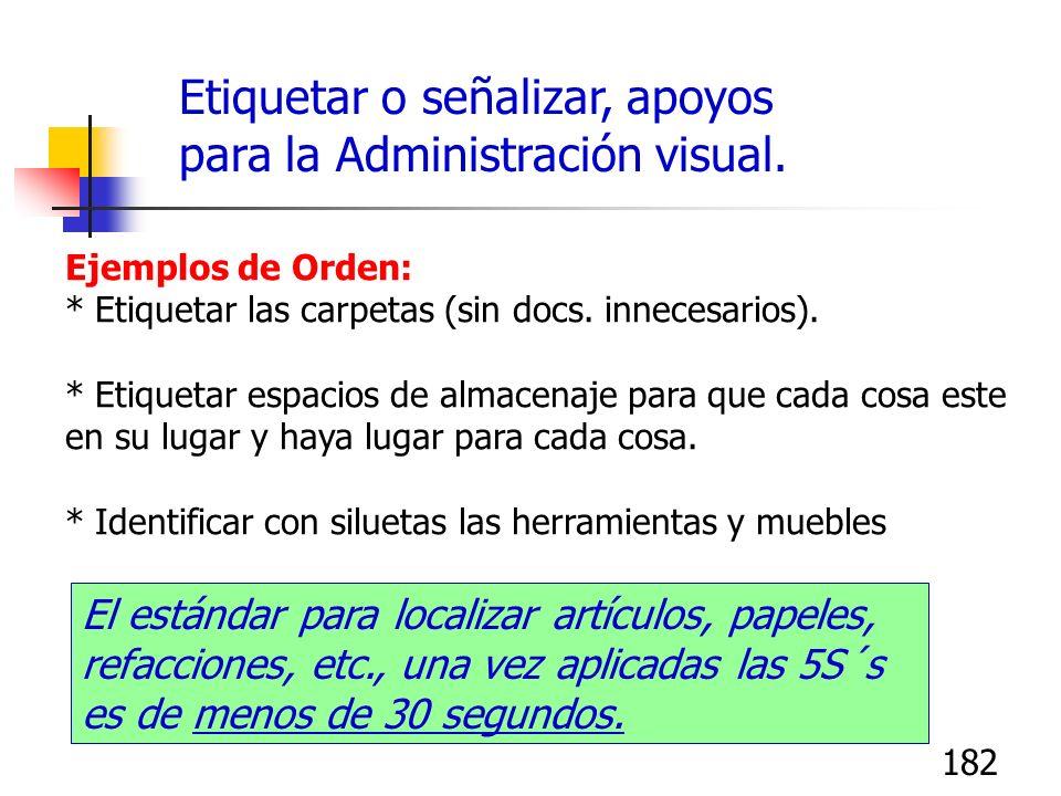 182 Ejemplos de Orden: * Etiquetar las carpetas (sin docs. innecesarios). * Etiquetar espacios de almacenaje para que cada cosa este en su lugar y hay