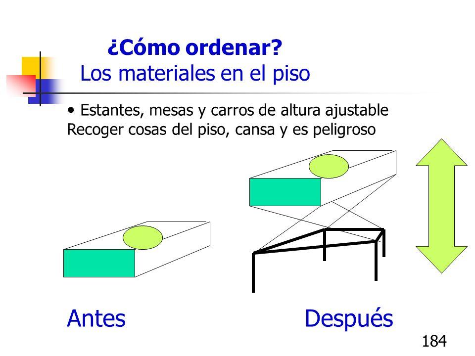 184 Estantes, mesas y carros de altura ajustable Recoger cosas del piso, cansa y es peligroso AntesDespués ¿Cómo ordenar? Los materiales en el piso