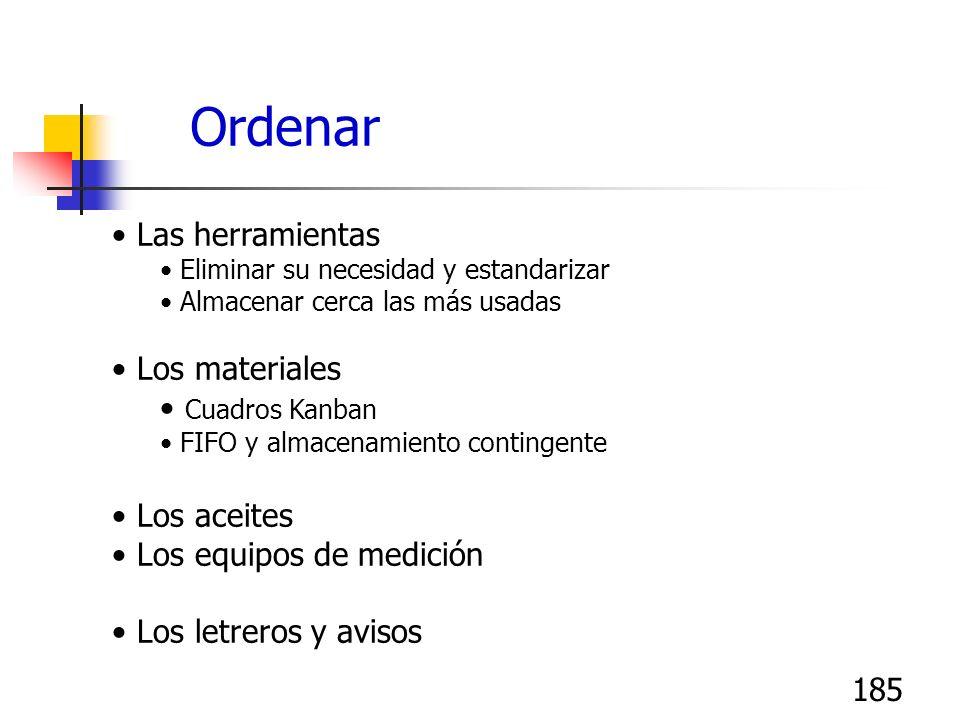 185 Ordenar Las herramientas Eliminar su necesidad y estandarizar Almacenar cerca las más usadas Los materiales Cuadros Kanban FIFO y almacenamiento c