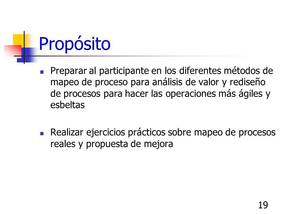 19 Propósito Preparar al participante en los diferentes métodos de mapeo de proceso para análisis de valor y rediseño de procesos para hacer las opera
