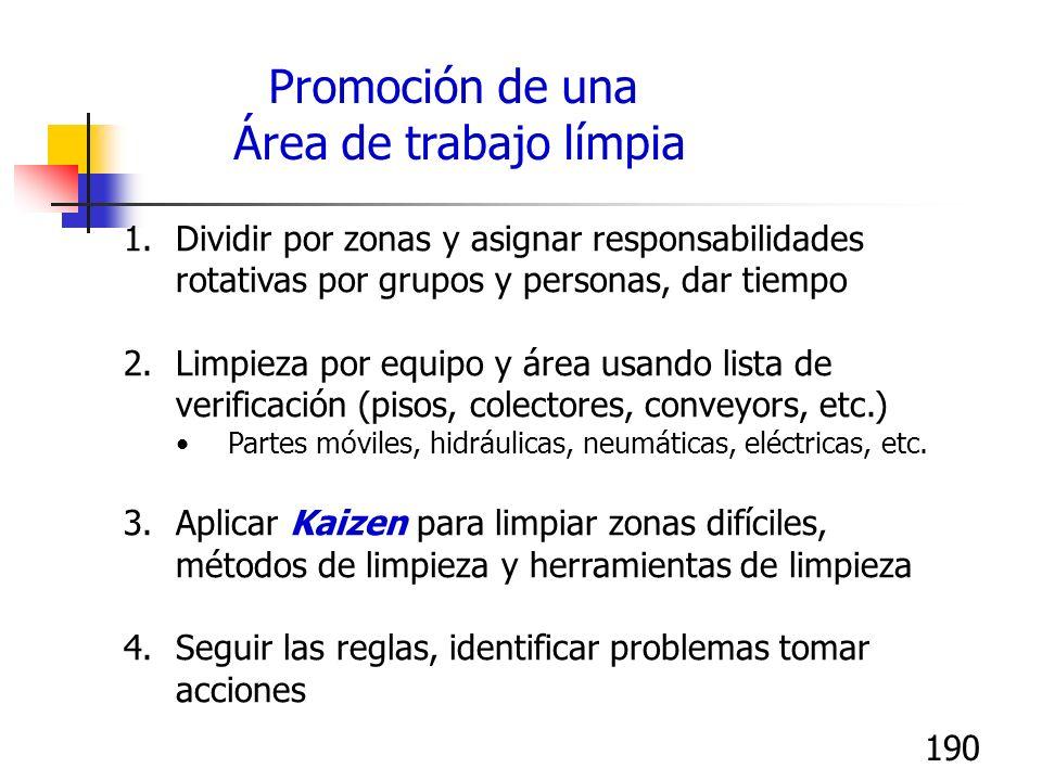 190 1.Dividir por zonas y asignar responsabilidades rotativas por grupos y personas, dar tiempo 2.Limpieza por equipo y área usando lista de verificac