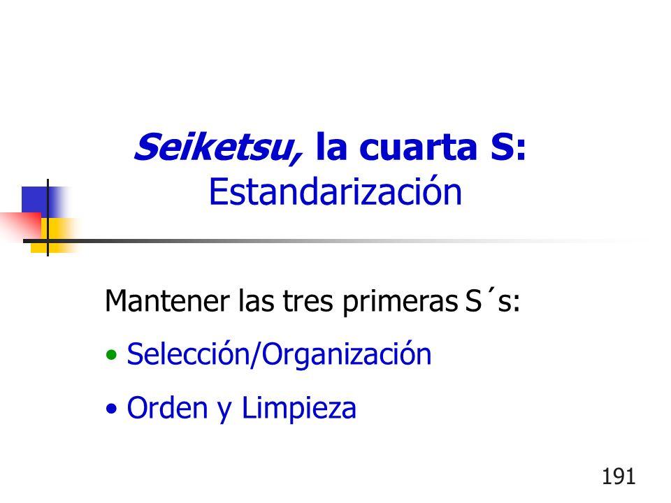 191 Mantener las tres primeras S´s: Selección/Organización Orden y Limpieza Seiketsu, la cuarta S: Estandarización
