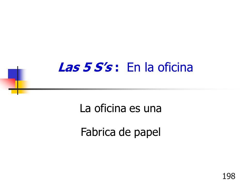 198 La oficina es una Fabrica de papel Las 5 Ss : En la oficina